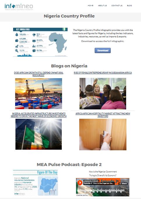 nigeria country profile thumbnail