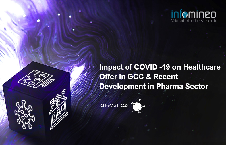 Impact od Covid-19 on Healthcare offer in GCC